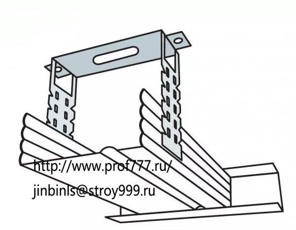 Оборудование для производства подвесов для гипсакартона