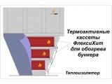 Инфракрасный обогреватель для бункера, силоса предотвратит налипание