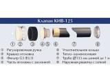 Клапан инфильтрации воздуха КИВ 125. Проетривание помещений без пыли и шума. Воздушный фильтр, Звукоизоляция.