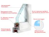 Окно REHAU CONTINENT 70/5 1300*1400 Самые светлые окна. Высота непрозрачной части (рама створка) - 109 мм