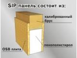 СИП (SIP) Панель SIP панель 2500х1250х68мм
